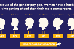 Pay Disparities Infographic
